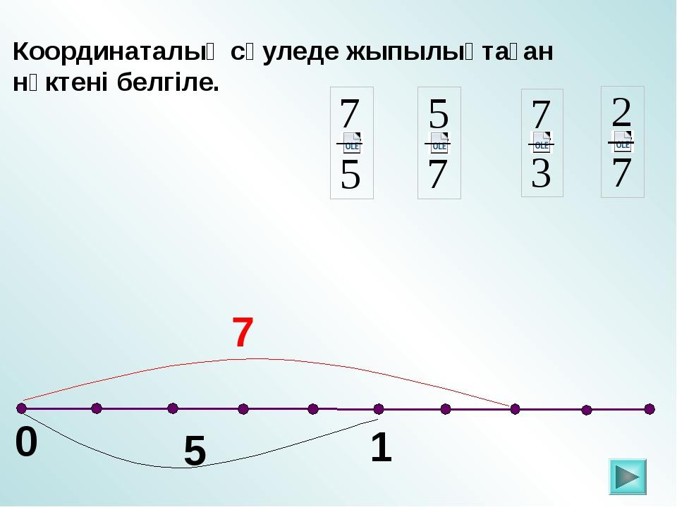 0 1 Координаталық сәуледе жыпылықтаған нүктені белгіле. 5 7