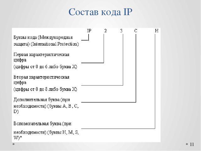 Состав кода IP