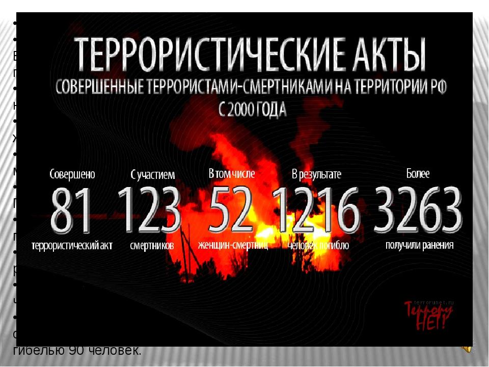 •1999 год Москве взорваны два жилых дома. Погибли 200 человек. •Пятигорск,...