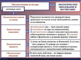 Задание 1. Найдите три области, в которых, на ваш взгляд, наиболее сложная эк