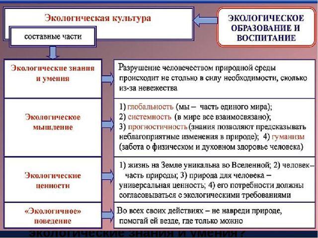 Задание 1. Найдите три области, в которых, на ваш взгляд, наиболее сложная эк...