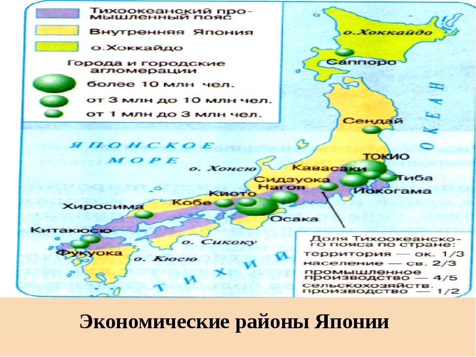 Экономические районы Японии