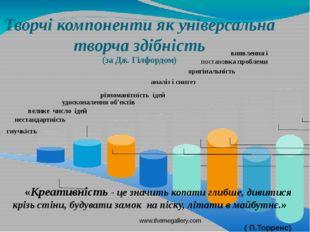 www.themegallery.com Творчі компоненти як універсальна творча здібність (за Д