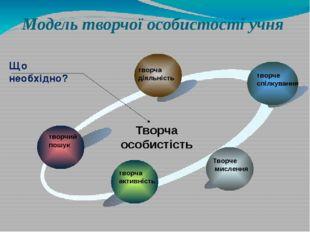 Модель творчої особистості учня творчий пошук творча діяльність творче спілку