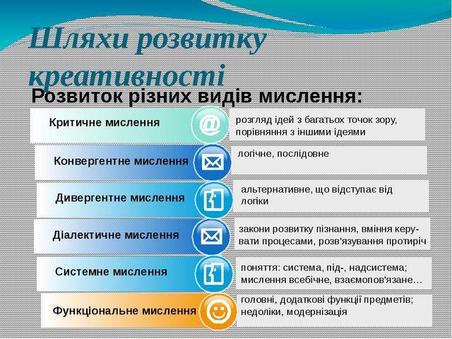 www.themegallery.com Шляхи розвитку креативності Розвиток різних видів мислен...