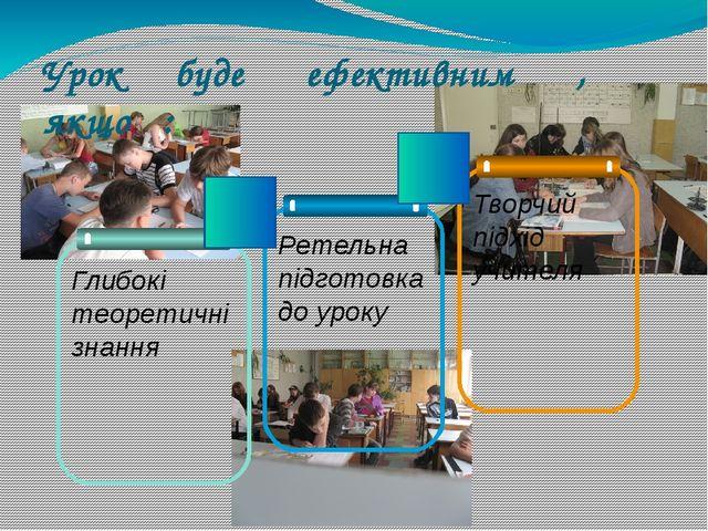 Урок буде ефективним , якщо : Ретельна підготовка до уроку Творчий підхід уч...