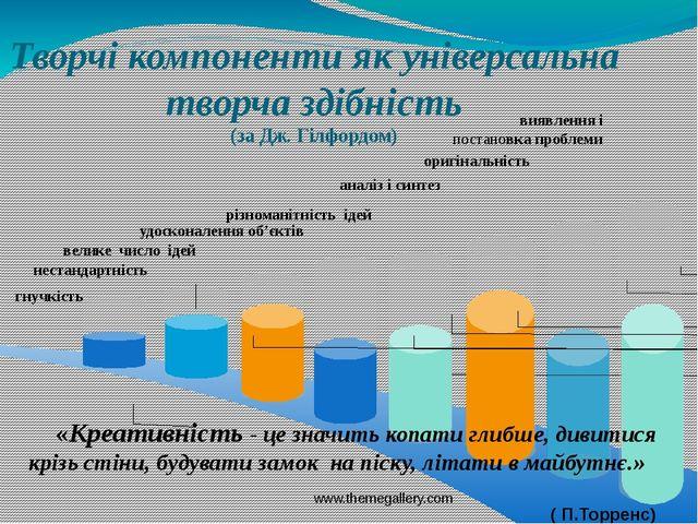 www.themegallery.com Творчі компоненти як універсальна творча здібність (за Д...