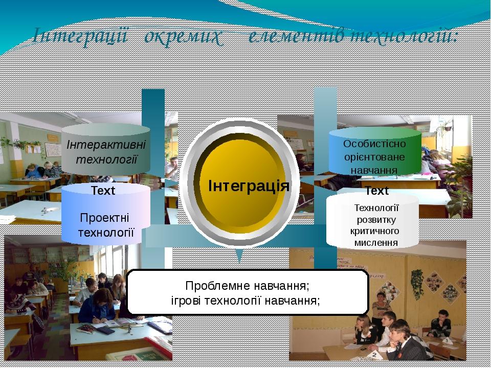 Інтеграції окремих елементів технологій: Інтеграція Зорові схеми-опори Інтера...