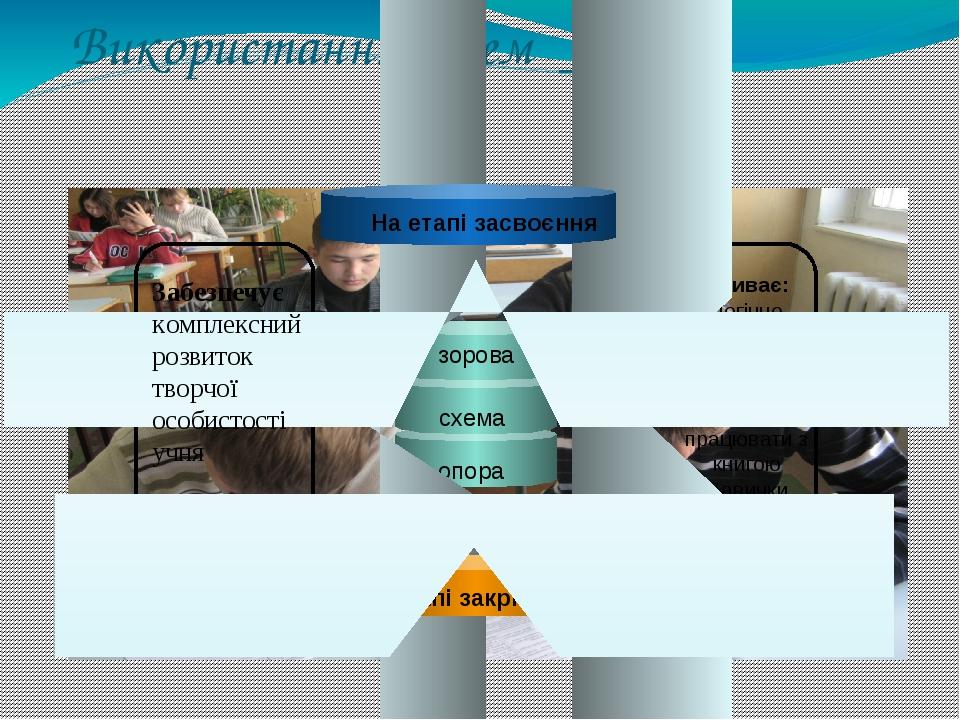 Використання схем _ опор Забезпечує комплексний розвиток творчої особистості...