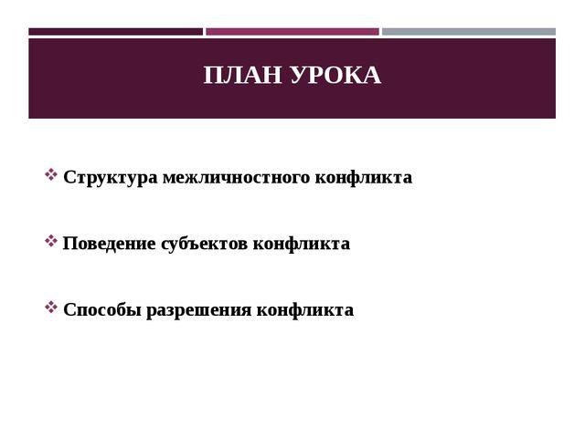 ПЛАН УРОКА Структура межличностного конфликта Поведение субъектов конфликта С...