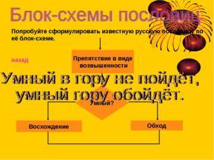 Попробуйте сформулировать известную русскую пословицу по её блок-схеме. назад
