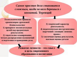 Самое простое дело становится сложным, когда за него берешься с неохотой. Тер