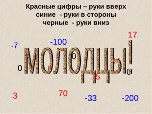 Красные цифры – руки вверх синие - руки в стороны черные - руки вниз 3 5 -7 -