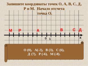 Запишите координаты точек О, А, В, С, Д, Р и М. Начало отсчета точка О. 0 1 В