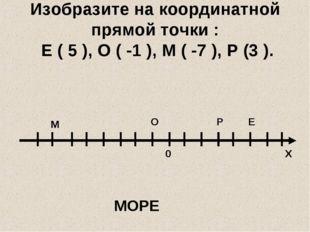 Изобразите на координатной прямой точки : Е ( 5 ), О ( -1 ), М ( -7 ), Р (3 )