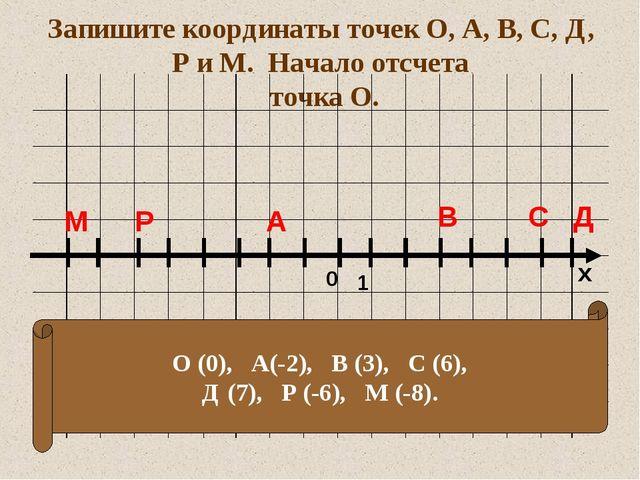 Запишите координаты точек О, А, В, С, Д, Р и М. Начало отсчета точка О. 0 1 В...