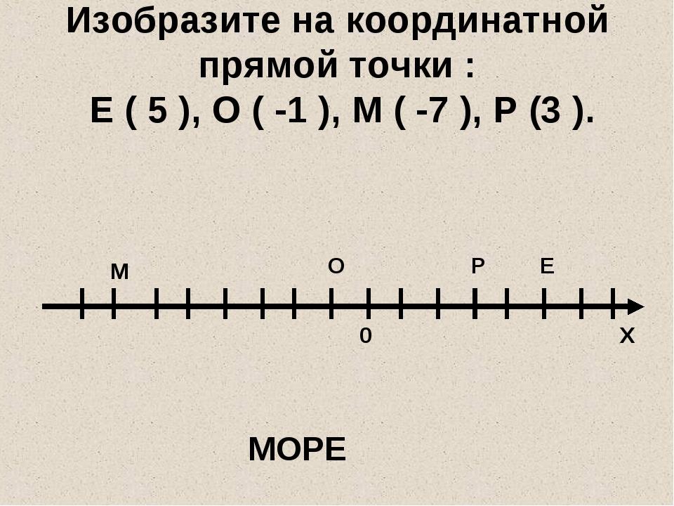 Изобразите на координатной прямой точки : Е ( 5 ), О ( -1 ), М ( -7 ), Р (3 )...