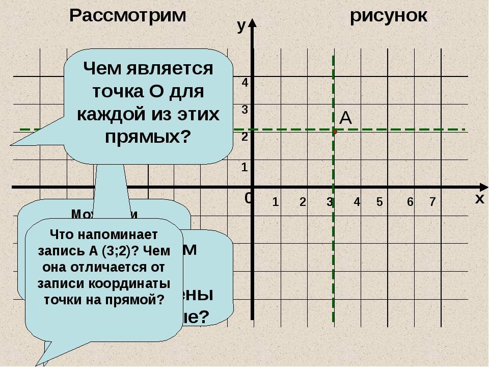 у х 0 1 2 3 4 3 6 7 1 2 2 3 4 5 Рассмотрим рисунок Можно ли утверждать, что н...