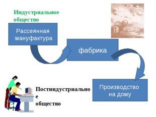 Рассеянная мануфактура фабрика Производство на дому Индустриальное общество П