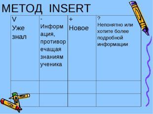 МЕТОД INSERT V Уже знал - Информация, противоречащая знаниям ученика + Ново