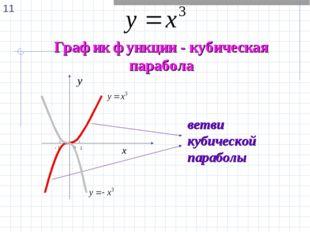 График функции - кубическая парабола ветви кубической параболы 11