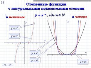 Степенные функции с натуральными показателями степени n нечетное n четное у =