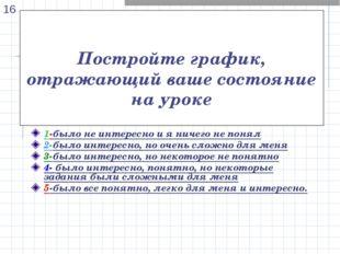 Постройте график, отражающий ваше состояние на уроке 1-было не интересно и я