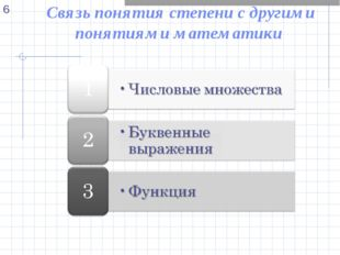 Связь понятия степени с другими понятиями математики 6