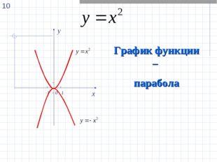 x y -1 0 1 График функции – парабола 10