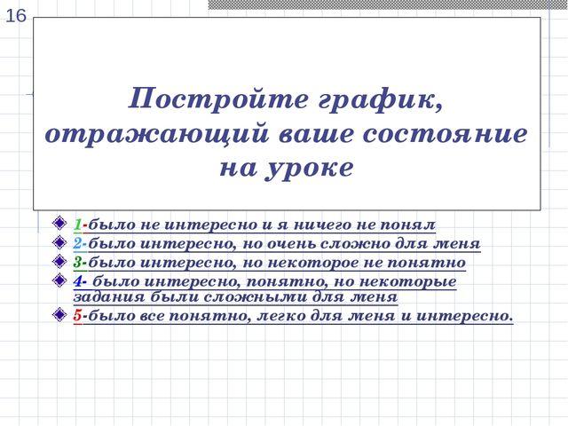 Постройте график, отражающий ваше состояние на уроке 1-было не интересно и я...