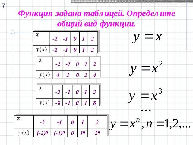 Функция задана таблицей. Определите общий вид функции. 7