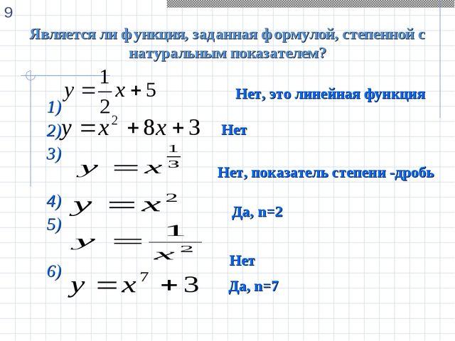 1) 2) 3) 4) 5) 6) Является ли функция, заданная формулой, степенной с натурал...