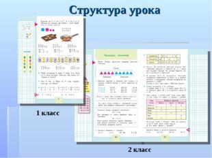 Структура урока 1 класс 2 класс
