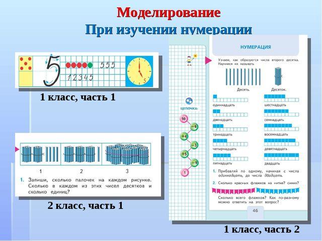 2 класс, часть 1 1 класс, часть 1 Моделирование При изучении нумерации 1 клас...