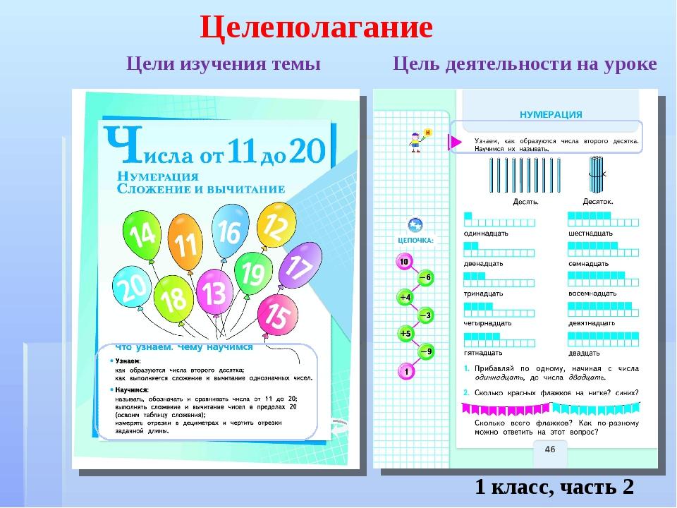1 класс, часть 2 Цели изучения темы Цель деятельности на уроке Целеполагание