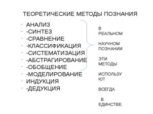 ТЕОРЕТИЧЕСКИЕ МЕТОДЫ ПОЗНАНИЯ АНАЛИЗ -СИНТЕЗ -СРАВНЕНИЕ -КЛАССИФИКАЦИЯ -СИСТЕ