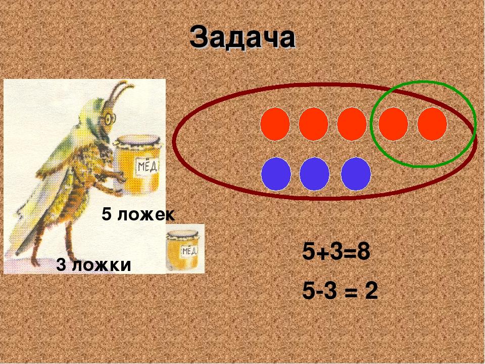 Задача 5 ложек 3 ложки 5+3=8 5-3 = 2