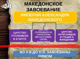 МАКЕДОНСКОЕ ЗАВОЕВАНИЕ ИМПЕРИЯ АЛЕКСАНДРА МАКЕДОНСКОГО ЦАРСТВО ПТОЛЕМЕЕВ В ЕГ