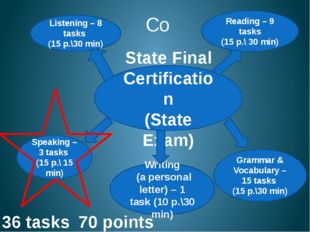 Co State Final Certification (State Exam) Reading – 9 tasks (15 p.\ 30 min) S