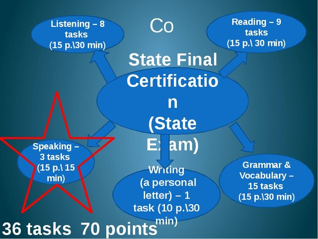 Co State Final Certification (State Exam) Reading – 9 tasks (15 p.\ 30 min) S...