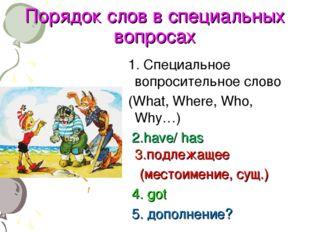 Порядок слов в специальных вопросах 1. Специальное вопросительное слово (What