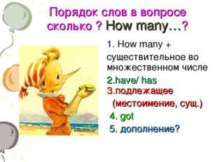 Порядок слов в вопросе сколько ? How many…? 1. How many + существительное во