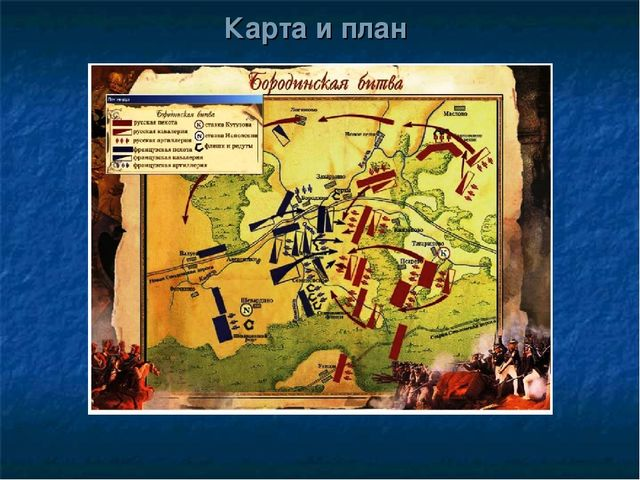Карта и план