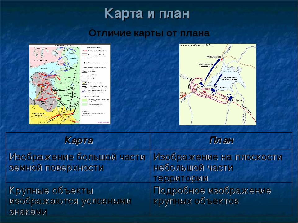 Карта и план Отличие карты от плана КартаПлан Изображение большой части земн...