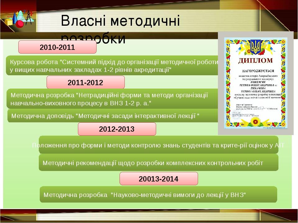 """Власні методичні розробки Методична доповідь """"Методичні засади інтерактивної..."""