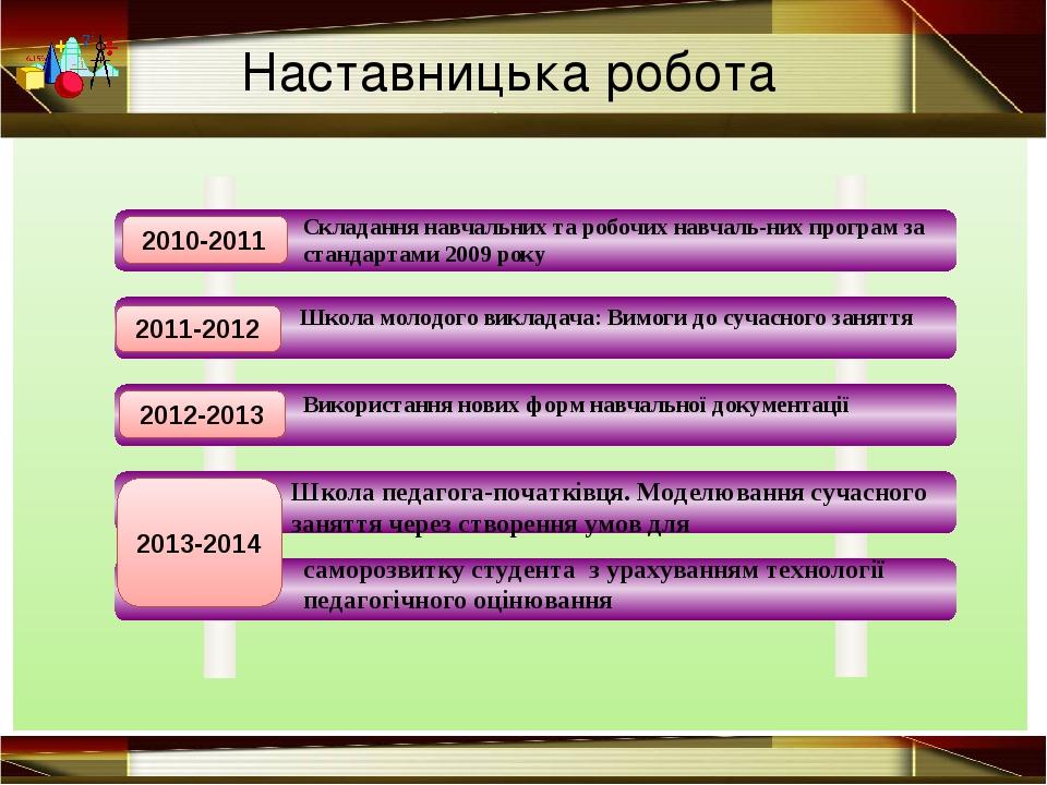 Наставницька робота Складання навчальних та робочих навчальних програм за с...