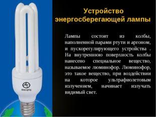 Устройство энергосберегающей лампы Лампы состоят из колбы, наполненной парами