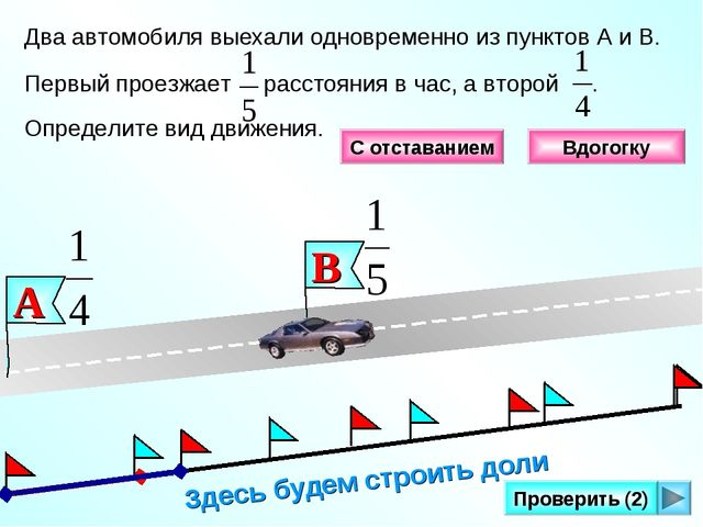 Здесь будем строить доли Проверить (2) Два автомобиля выехали одновременно из...