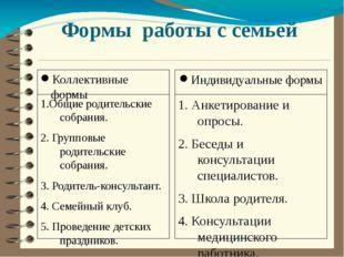 Формы работы с семьей Коллективные формы Индивидуальные формы 1.Общие родител