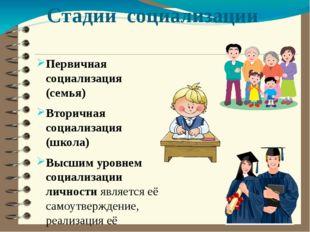 Стадии социализации Первичная социализация (семья) Вторичная социализация (шк